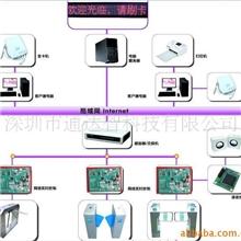 供应会员消费管理系统