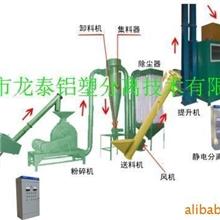 供应铝塑分离机