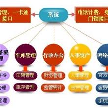 酒店管理,酒店管理系统,酒店管理系统,系统软件