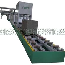 节能环保设备、保温板生产设备、保温板生产线设备