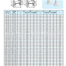 专业生产制造frpp管件,使用寿命长,价格实在,耐酸碱腐蚀