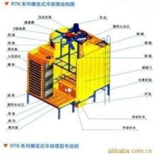 冷却塔维修保养冷却塔安装维护冷却塔更换填料